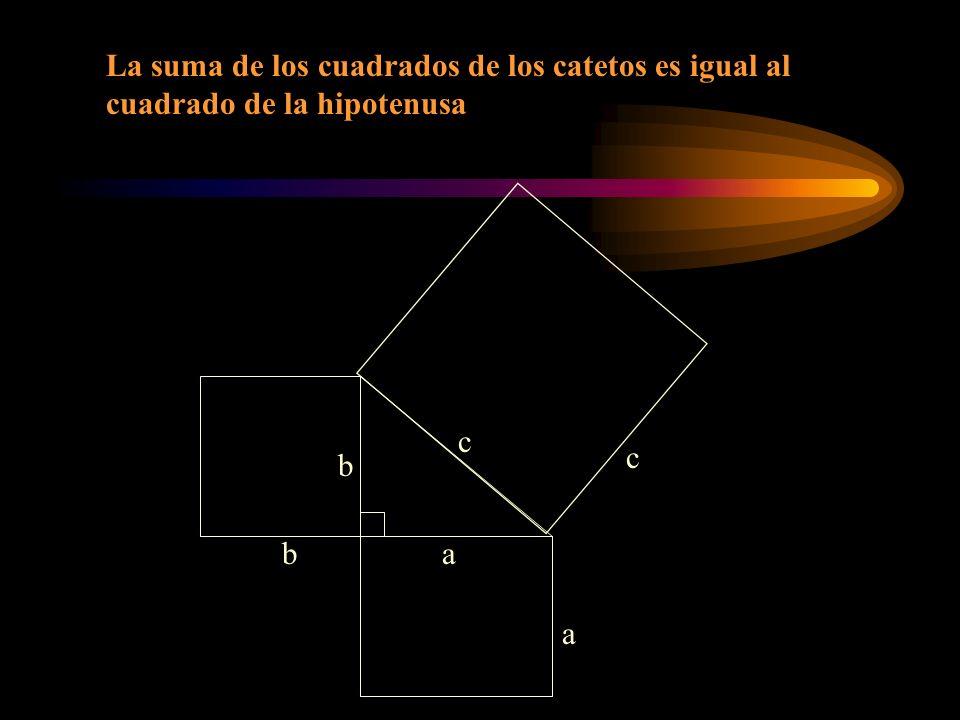 c a a b b c La suma de los cuadrados de los catetos es igual al cuadrado de la hipotenusa