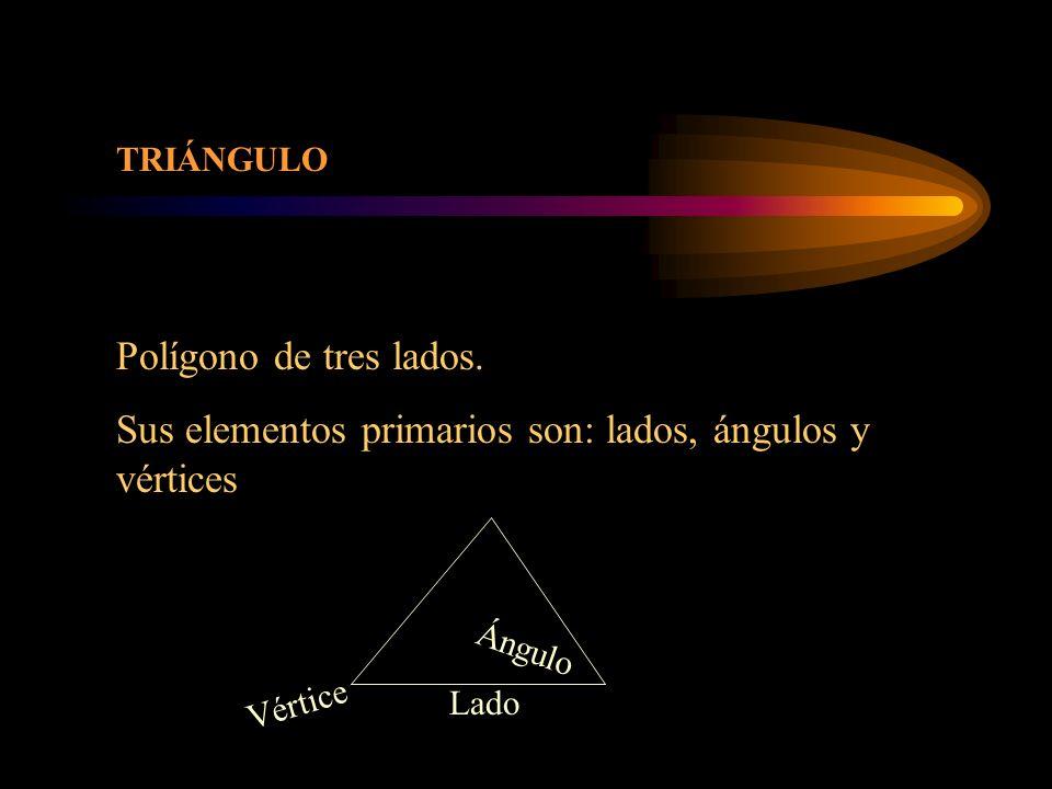 Polígono de tres lados. Sus elementos primarios son: lados, ángulos y vértices Vértice Lado Ángulo TRIÁNGULO