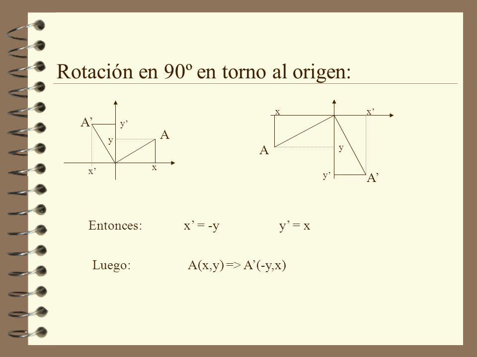 Rotación en 90º en torno al origen: A x y A x y A A x y x y Entonces:x = -yy = x Luego:A(x,y) => A(-y,x)
