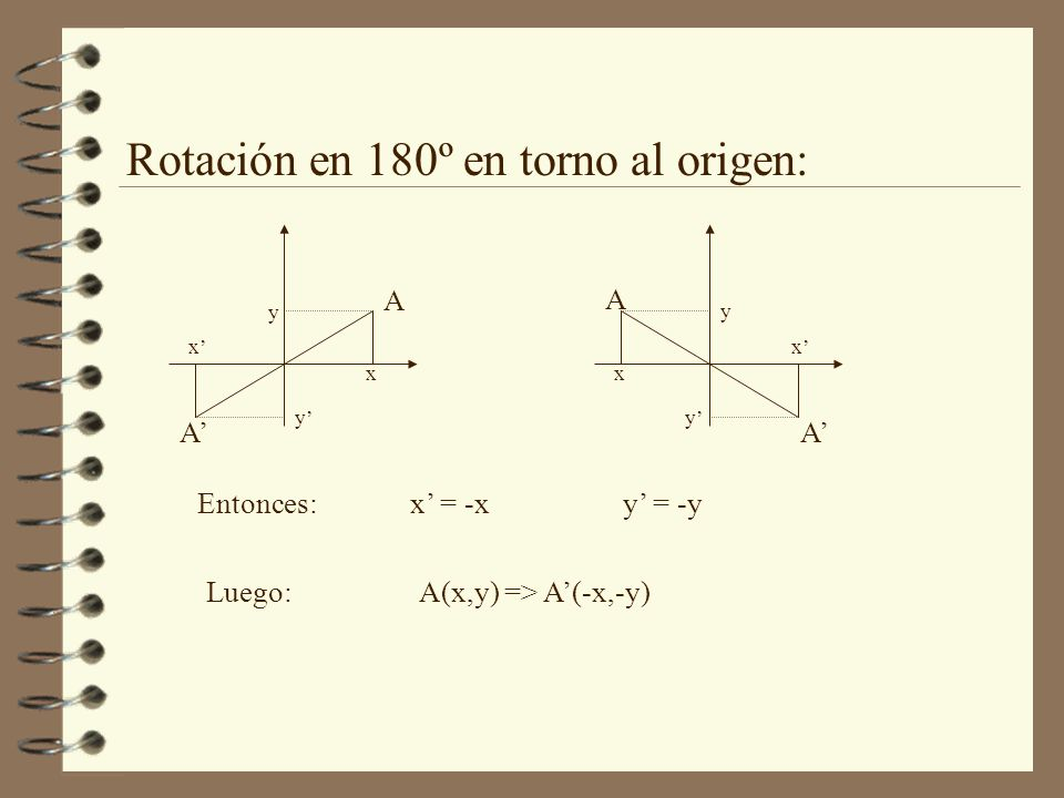 Rotación en 180º en torno al origen: A x y A x y A x y A x y Entonces:x = -xy = -y Luego:A(x,y) => A(-x,-y)