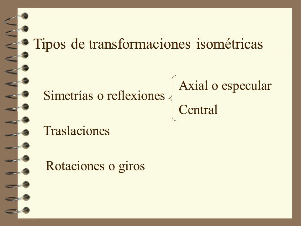 Tipos de transformaciones isométricas Simetrías o reflexiones Traslaciones Rotaciones o giros Axial o especular Central