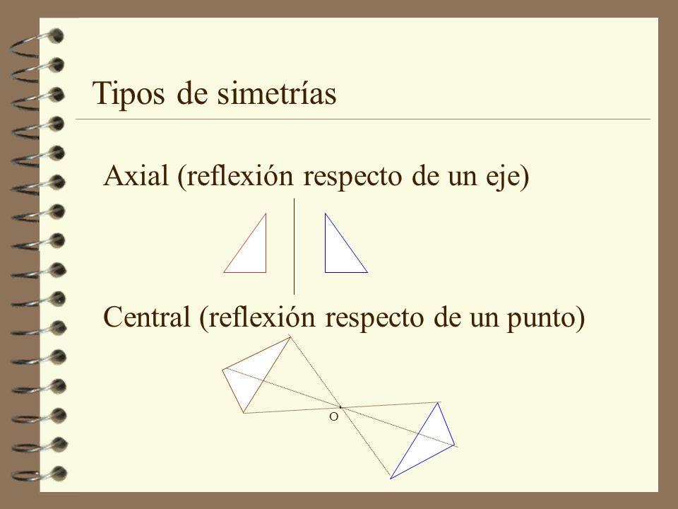 Tipos de simetrías Axial (reflexión respecto de un eje) Central (reflexión respecto de un punto) O
