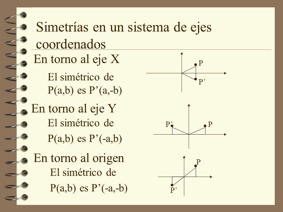 Simetrías en un sistema de ejes coordenados En torno al eje X El simétrico de P(a,b) es P(a,-b) En torno al eje Y El simétrico de P(a,b) es P(-a,b) En