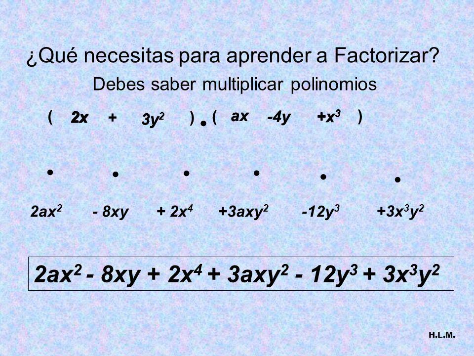 ¿Qué necesitas para aprender a Factorizar? Debes saber multiplicar polinomios 2x ( + 3y 2 ) ( ) ax -4y +x 3 2ax 2 2x - 8xy+ 2x 4 +x 3 ax -4y 3y 2 2x 3