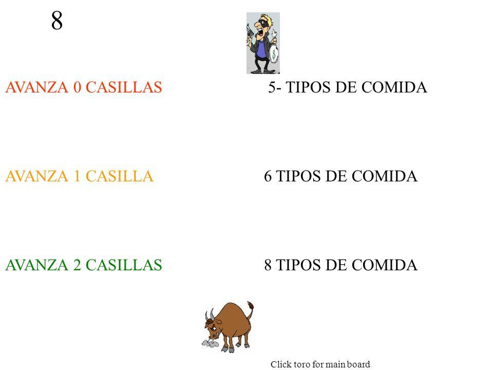 8 AVANZA 0 CASILLAS AVANZA 1 CASILLA AVANZA 2 CASILLAS 5- TIPOS DE COMIDA 6 TIPOS DE COMIDA 8 TIPOS DE COMIDA Click toro for main board