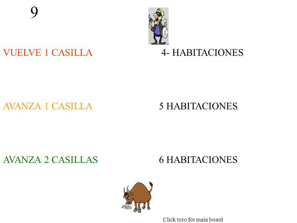 9 VUELVE 1 CASILLA AVANZA 1 CASILLA AVANZA 2 CASILLAS 4- HABITACIONES 5 HABITACIONES 6 HABITACIONES Click toro for main board