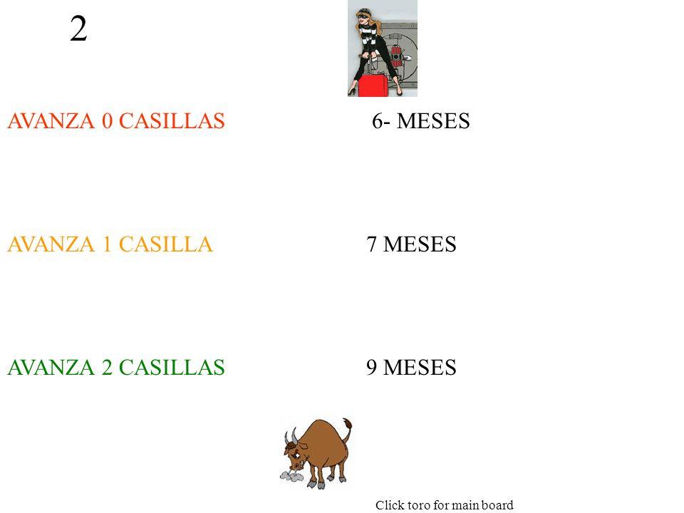 2 AVANZA 0 CASILLAS AVANZA 1 CASILLA AVANZA 2 CASILLAS 6- MESES 7 MESES 9 MESES Click toro for main board