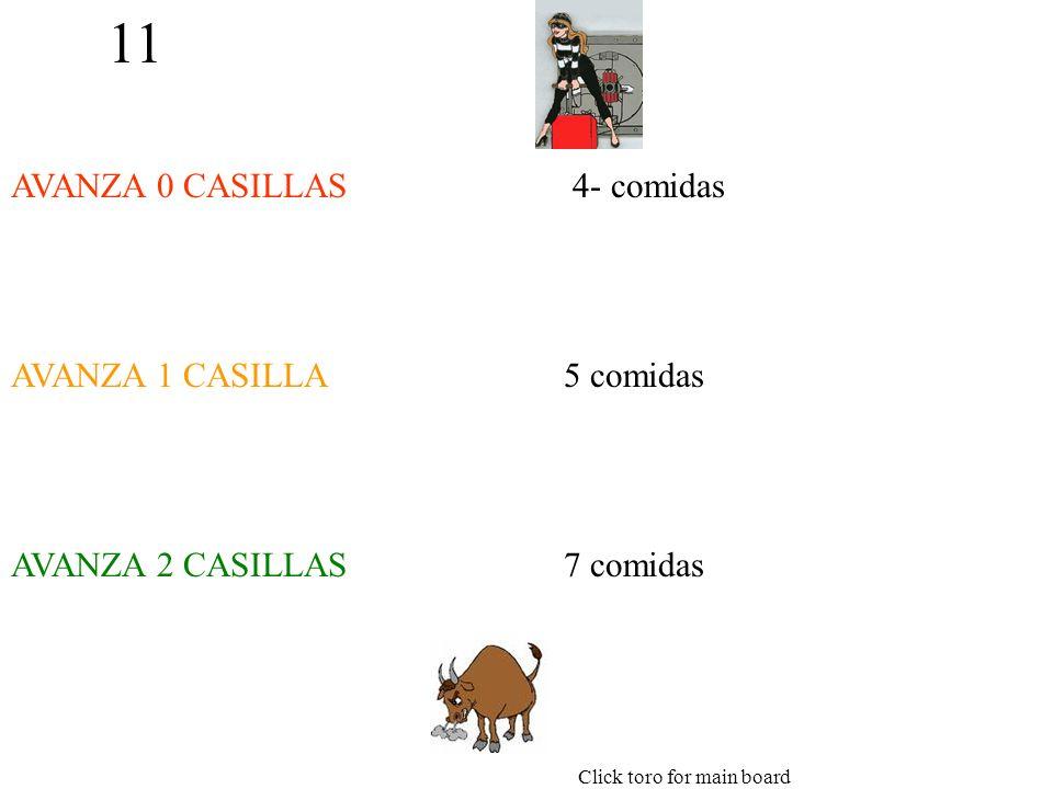 11 AVANZA 0 CASILLAS AVANZA 1 CASILLA AVANZA 2 CASILLAS 4- comidas 5 comidas 7 comidas Click toro for main board
