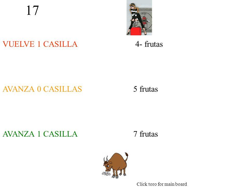 17 VUELVE 1 CASILLA AVANZA 0 CASILLAS AVANZA 1 CASILLA 4- frutas 5 frutas 7 frutas Click toro for main board