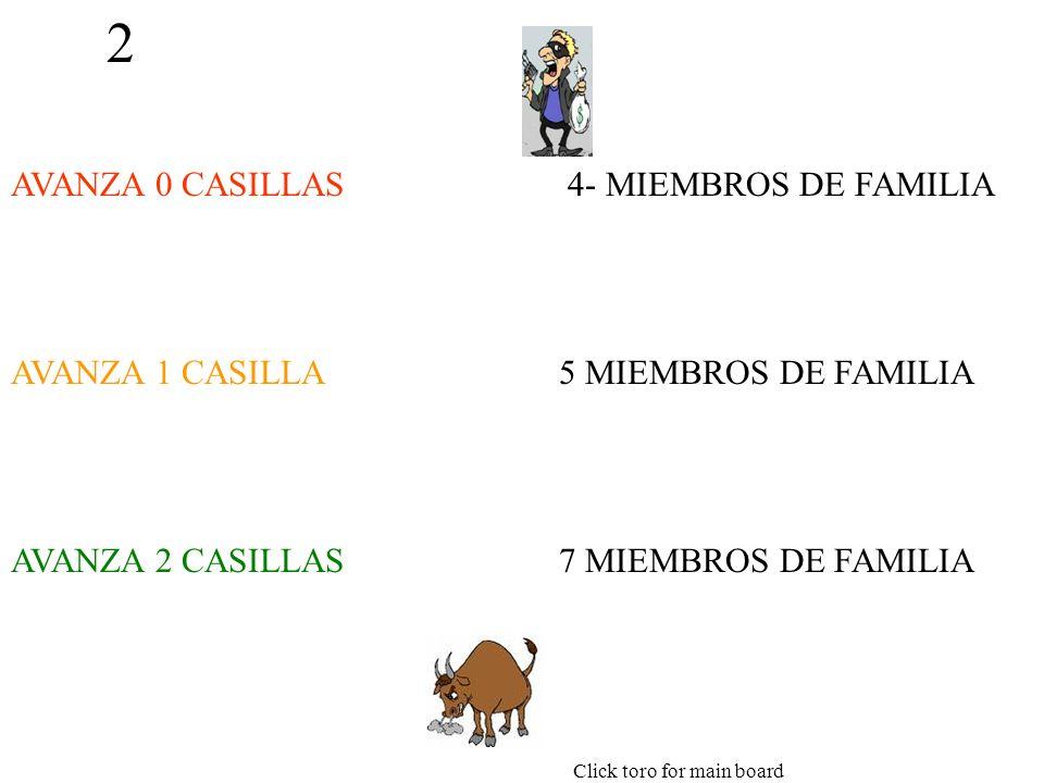 2 AVANZA 0 CASILLAS AVANZA 1 CASILLA AVANZA 2 CASILLAS 4- MIEMBROS DE FAMILIA 5 MIEMBROS DE FAMILIA 7 MIEMBROS DE FAMILIA Click toro for main board