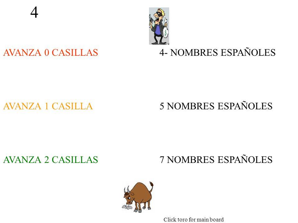 4 AVANZA 0 CASILLAS AVANZA 1 CASILLA AVANZA 2 CASILLAS 4- NOMBRES ESPAÑOLES 5 NOMBRES ESPAÑOLES 7 NOMBRES ESPAÑOLES Click toro for main board