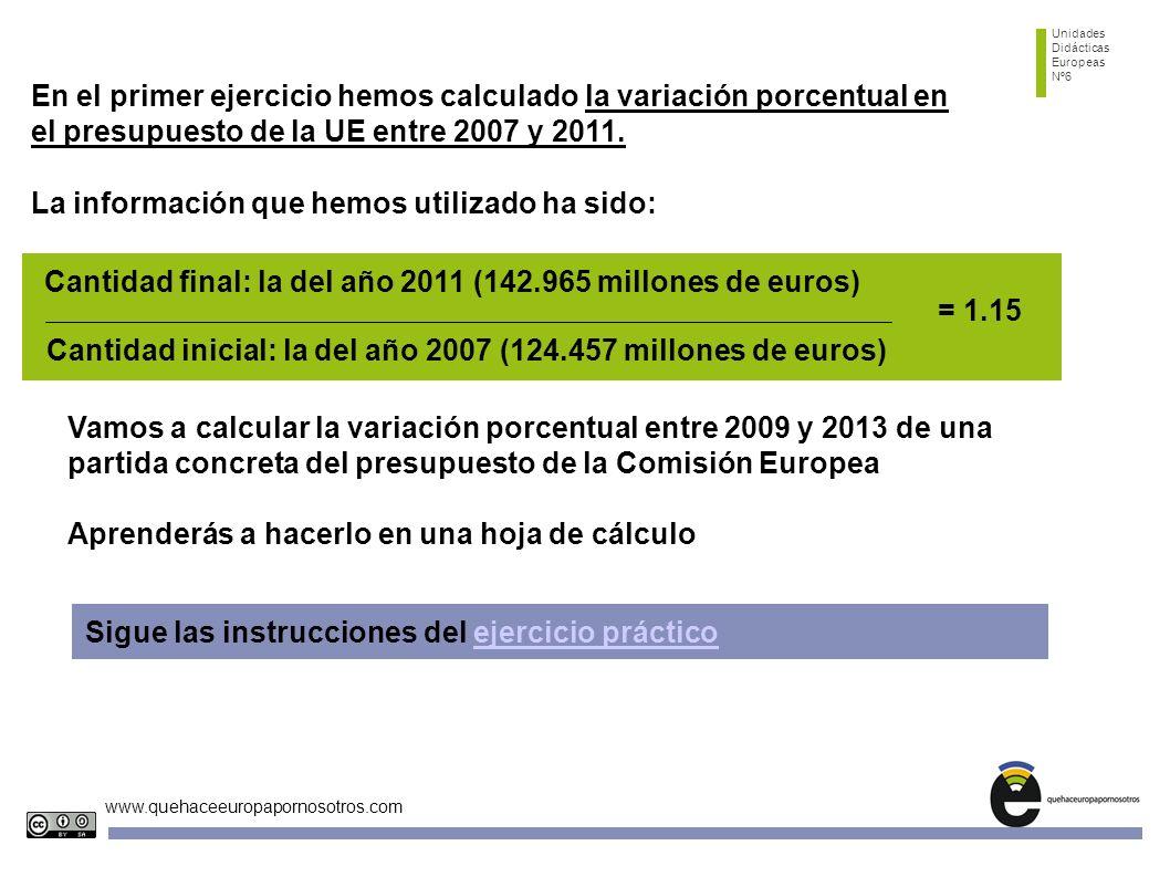 Unidades Didácticas Europeas Nº6 www.quehaceeuropapornosotros.com En el primer ejercicio hemos calculado la variación porcentual en el presupuesto de