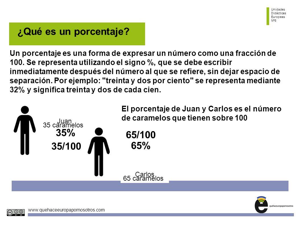www.quehaceeuropapornosotros.com Unidades Didácticas Europeas Nº6 ¿Qué es un porcentaje? Un porcentaje es una forma de expresar un número como una fra