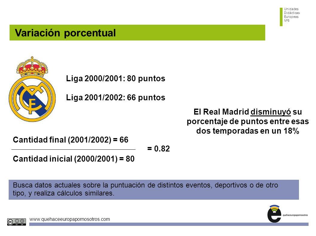 Unidades Didácticas Europeas Nº6 www.quehaceeuropapornosotros.com Variación porcentual Cantidad final (2001/2002) = 66 Cantidad inicial (2000/2001) =