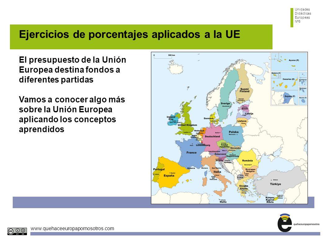 Unidades Didácticas Europeas Nº6 www.quehaceeuropapornosotros.com Ejercicios de porcentajes aplicados a la UE El presupuesto de la Unión Europea desti
