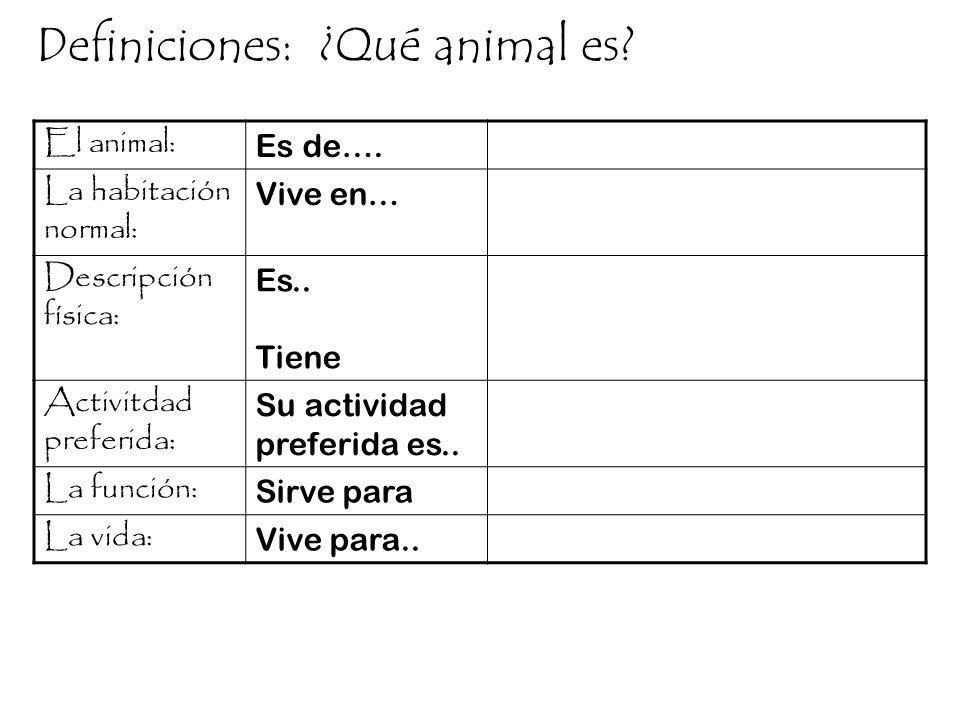 Definiciones: ¿Qué animal es? El animal: Es de…. La habitación normal: Vive en… Descripción física: Es.. Tiene Activitdad preferida: Su actividad pref