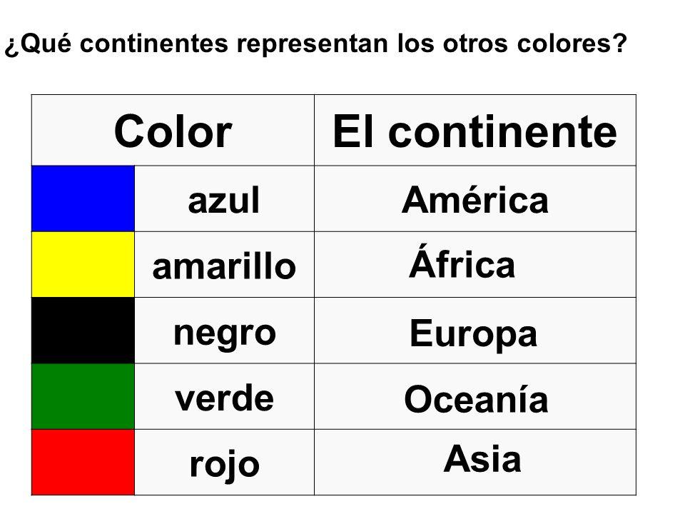 ¿Qué continentes representan los otros colores? ColorEl continente azulAmérica amarillo negro verde rojo África Europa Oceanía Asia