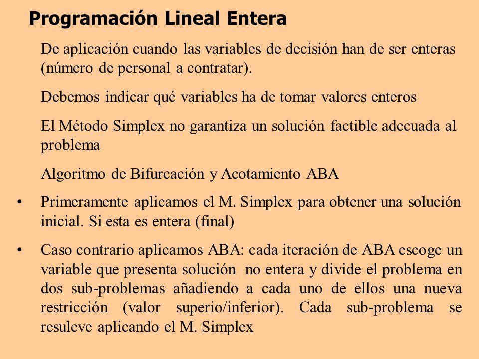 Programación Lineal Entera De aplicación cuando las variables de decisión han de ser enteras (número de personal a contratar). Debemos indicar qué var