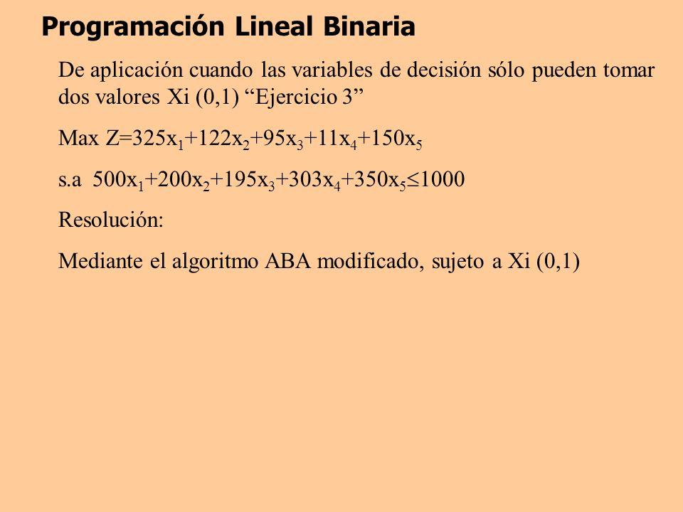 Programación Lineal Binaria De aplicación cuando las variables de decisión sólo pueden tomar dos valores Xi (0,1) Ejercicio 3 Max Z=325x 1 +122x 2 +95