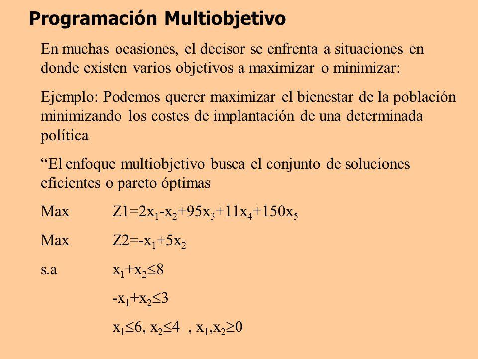 Programación Multiobjetivo En muchas ocasiones, el decisor se enfrenta a situaciones en donde existen varios objetivos a maximizar o minimizar: Ejemplo: Podemos querer maximizar el bienestar de la población minimizando los costes de implantación de una determinada política El enfoque multiobjetivo busca el conjunto de soluciones eficientes o pareto óptimas MaxZ1=2x 1 -x 2 +95x 3 +11x 4 +150x 5 MaxZ2=-x 1 +5x 2 s.ax 1 +x 2 8 -x 1 +x 2 3 x 1 6, x 2 4, x 1,x 2 0