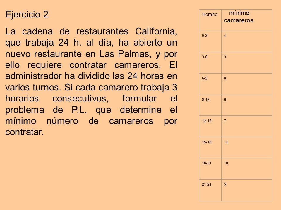 Ejercicio 2 La cadena de restaurantes California, que trabaja 24 h. al día, ha abierto un nuevo restaurante en Las Palmas, y por ello requiere contrat
