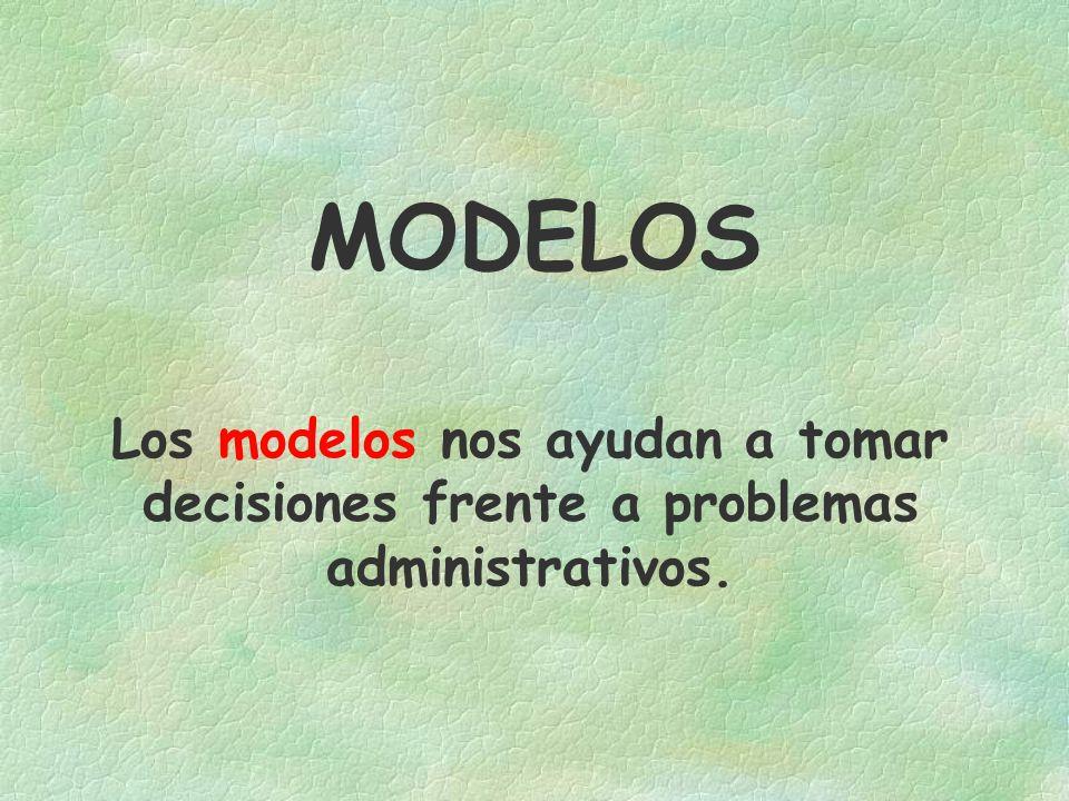 MODELOS Los modelos nos ayudan a tomar decisiones frente a problemas administrativos.