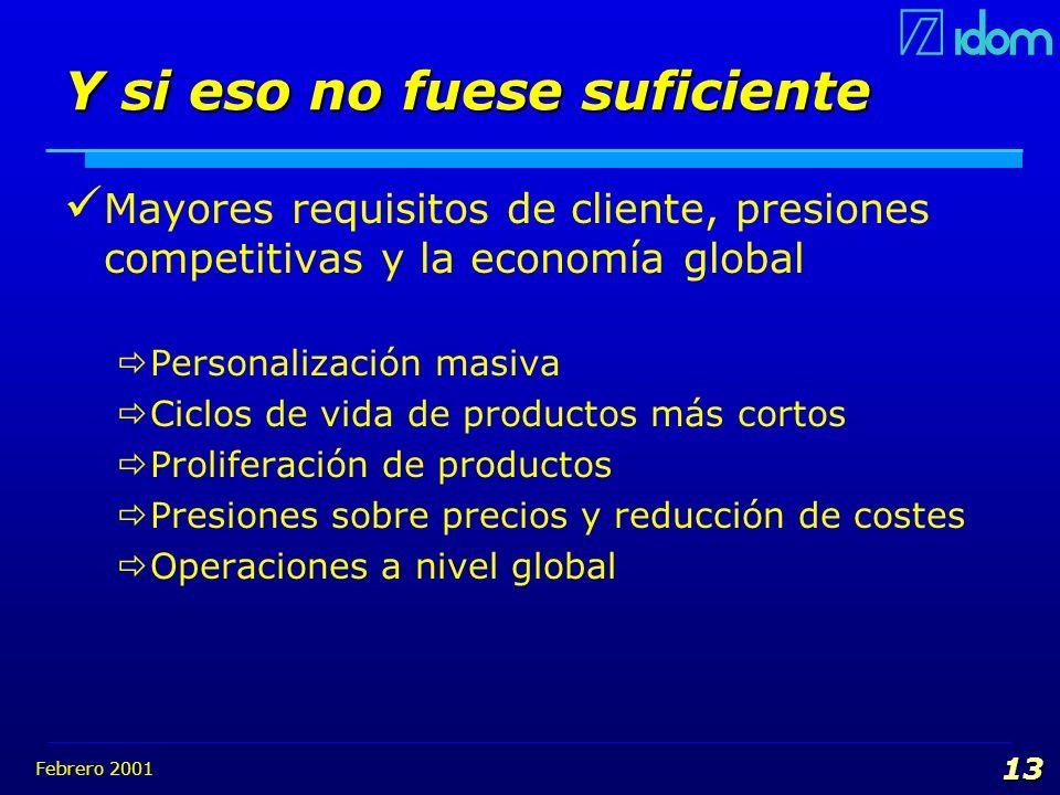 Febrero 2001 13 Y si eso no fuese suficiente Mayores requisitos de cliente, presiones competitivas y la economía global Personalización masiva Ciclos