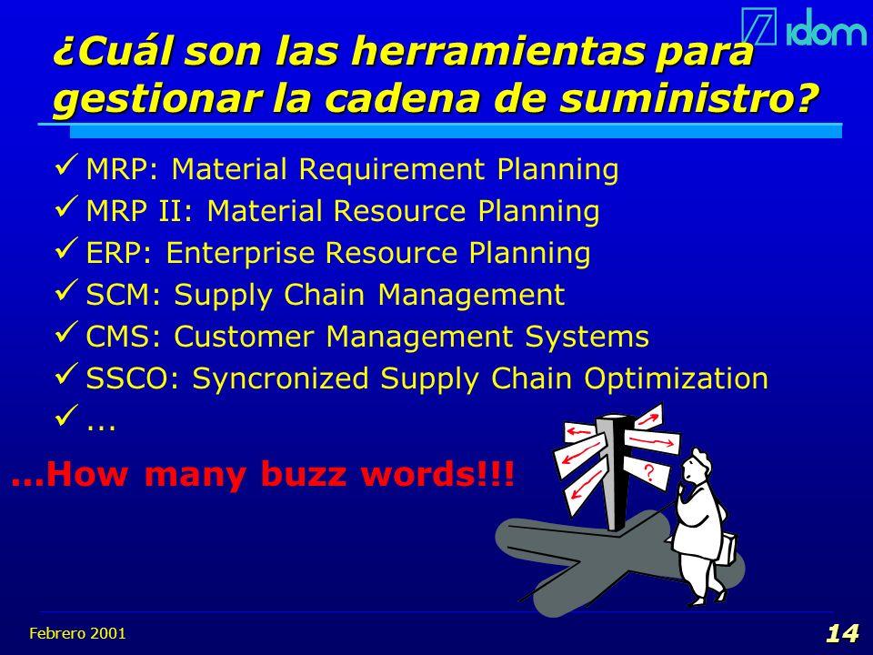 Febrero 2001 14 ¿Cuál son las herramientas para gestionar la cadena de suministro? MRP: Material Requirement Planning MRP II: Material Resource Planni