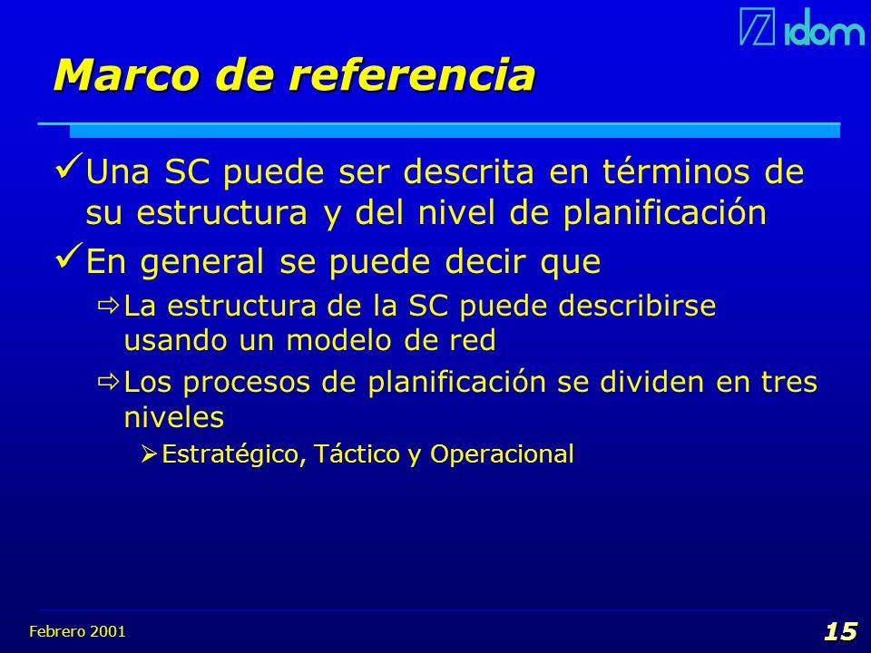 Febrero 2001 15 Marco de referencia Una SC puede ser descrita en términos de su estructura y del nivel de planificación En general se puede decir que