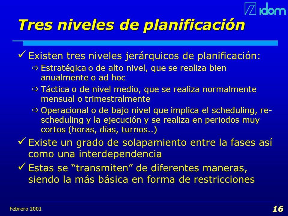 Febrero 2001 16 Tres niveles de planificación Existen tres niveles jerárquicos de planificación: Estratégica o de alto nivel, que se realiza bien anua