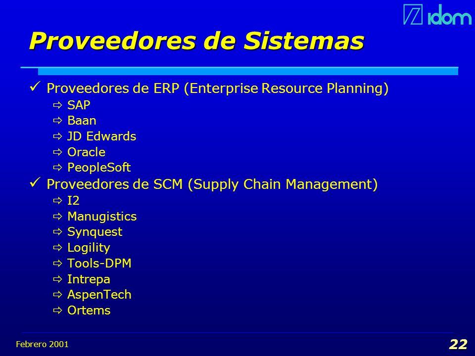 Febrero 2001 22 Proveedores de Sistemas Proveedores de ERP (Enterprise Resource Planning) SAP Baan JD Edwards Oracle PeopleSoft Proveedores de SCM (Su