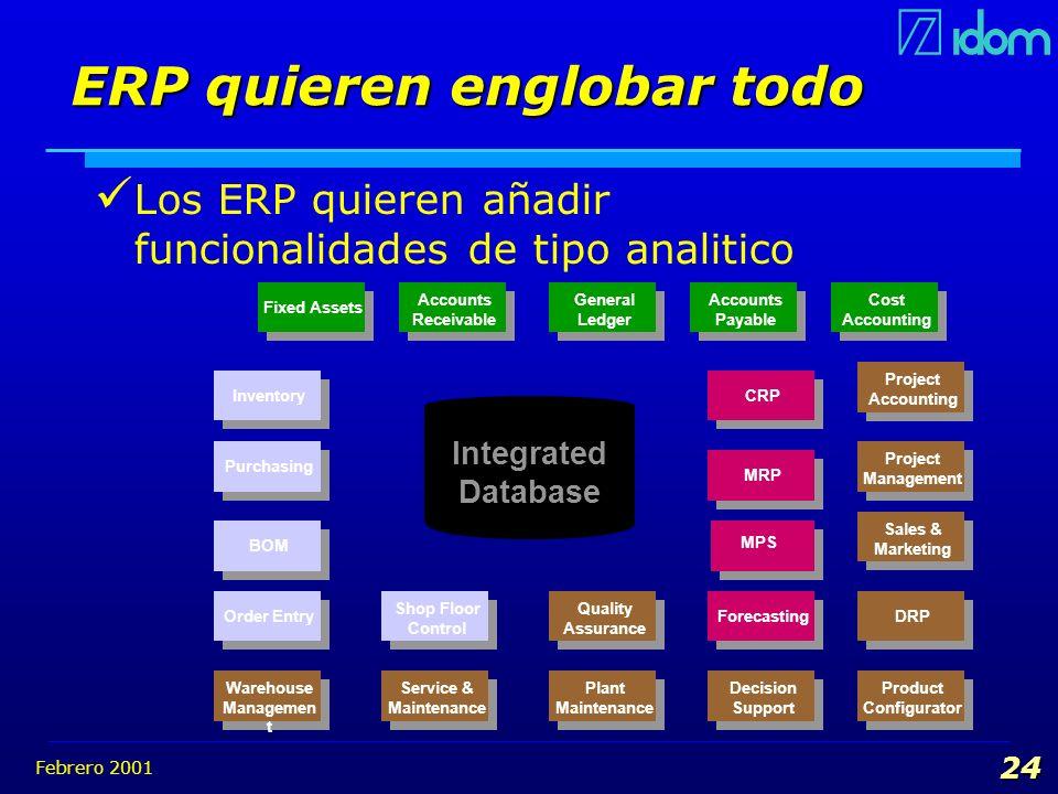 Febrero 2001 24 ERP quieren englobar todo Los ERP quieren añadir funcionalidades de tipo analitico Integrated Database MPS Forecasting Decision Suppor