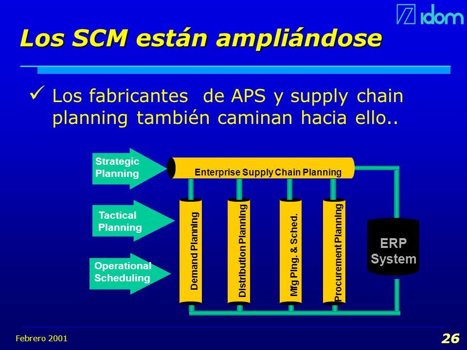 Febrero 2001 26 Los SCM están ampliándose Los fabricantes de APS y supply chain planning también caminan hacia ello.. Demand Planning Mfg Plng. & Sche