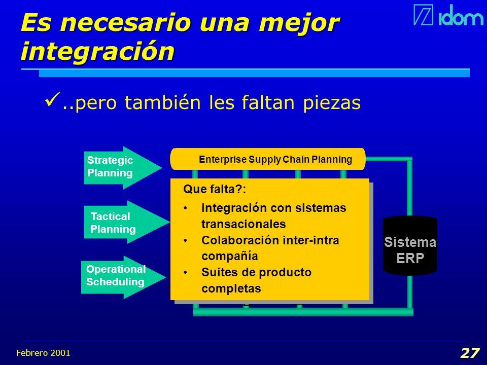 Febrero 2001 27 Es necesario una mejor integración..pero también les faltan piezas Demand Planning Distribution Planning Enterprise Supply Chain Plann