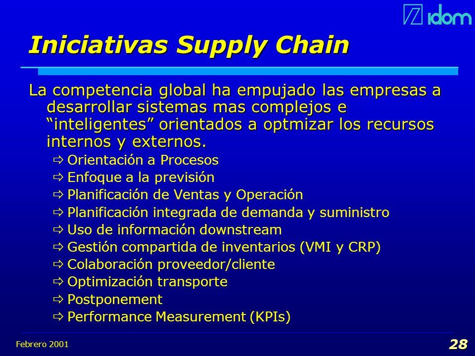 Febrero 2001 28 Iniciativas Supply Chain La competencia global ha empujado las empresas a desarrollar sistemas mas complejos e inteligentes orientados