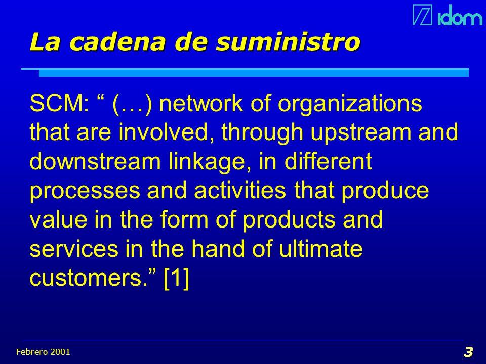 Febrero 2001 3 La cadena de suministro SCM: (…) network of organizations that are involved, through upstream and downstream linkage, in different proc