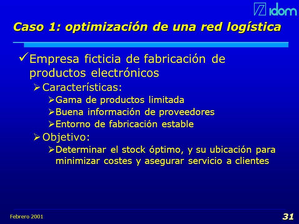 Febrero 2001 31 Caso 1: optimización de una red logística Empresa ficticia de fabricación de productos electrónicos Características: Gama de productos