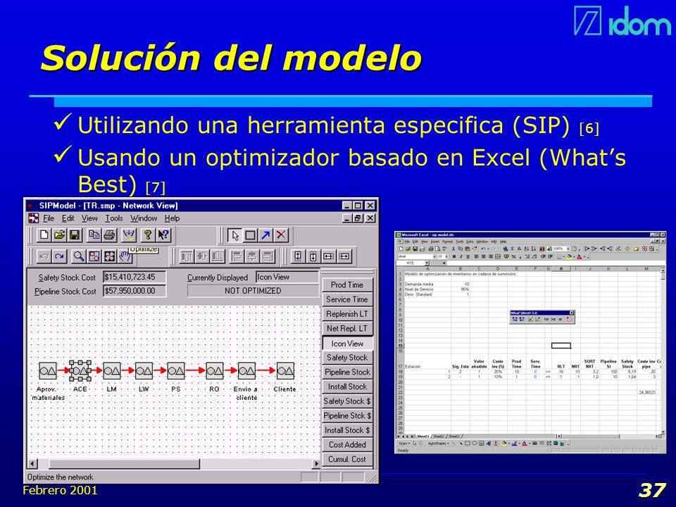 Febrero 2001 37 Solución del modelo Utilizando una herramienta especifica (SIP) [6] Usando un optimizador basado en Excel (Whats Best) [7]
