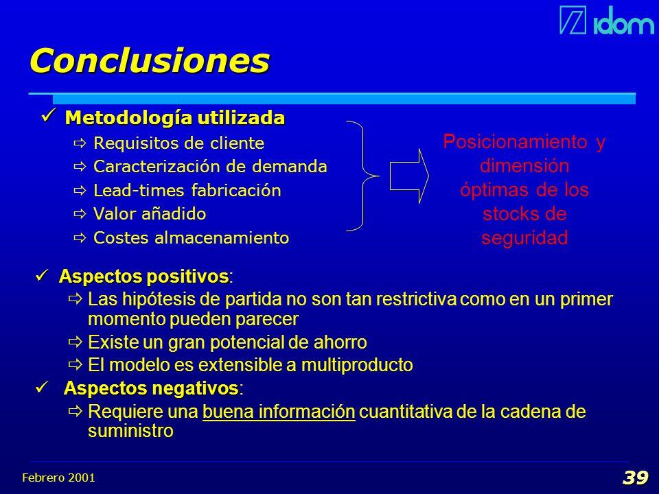 Febrero 2001 39 Conclusiones Metodología utilizada Metodología utilizada Requisitos de cliente Caracterización de demanda Lead-times fabricación Valor