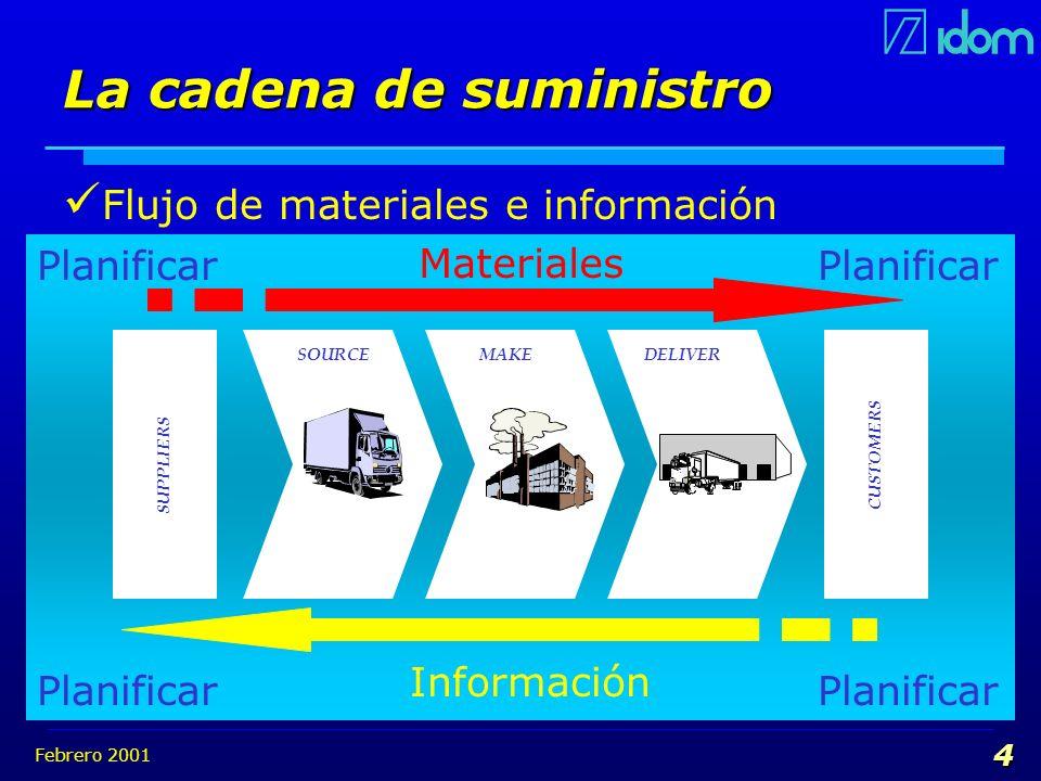 Febrero 2001 4 La cadena de suministro Flujo de materiales e información MAKEDELIVER CUSTOMERS SOURCE SUPPLIERS Materiales Información Planificar