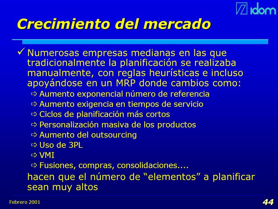 Febrero 2001 44 Crecimiento del mercado Numerosas empresas medianas en las que tradicionalmente la planificación se realizaba manualmente, con reglas
