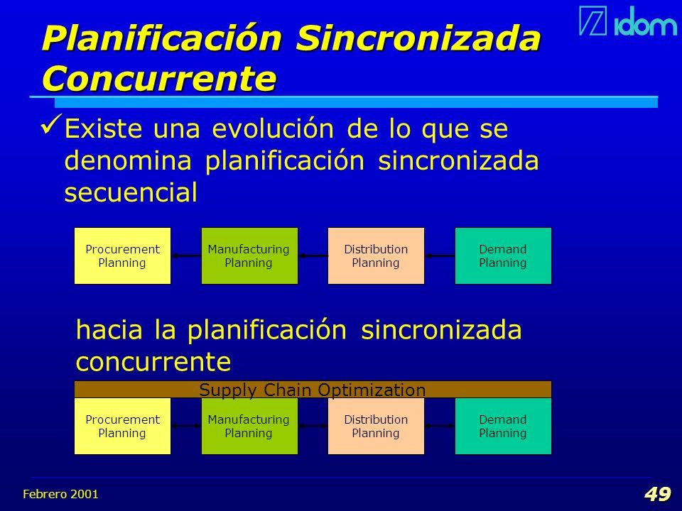 Febrero 2001 49 Planificación Sincronizada Concurrente Existe una evolución de lo que se denomina planificación sincronizada secuencial Demand Plannin