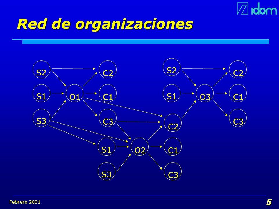 Febrero 2001 5 Red de organizaciones S1 C1O1 S2S3 C2C3 S1 C1O2 S3 C2 C3 S1 C1O3 C2 C3 S2
