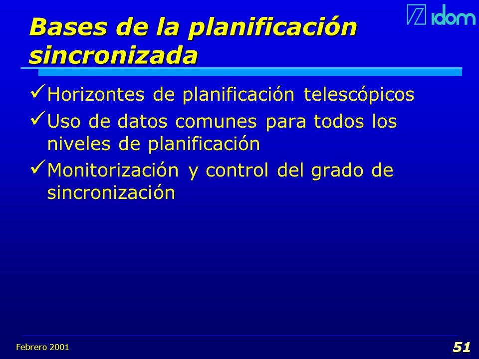 Febrero 2001 51 Bases de la planificación sincronizada Horizontes de planificación telescópicos Uso de datos comunes para todos los niveles de planifi