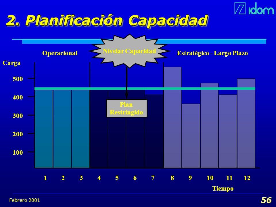 Febrero 2001 56 Operacional Táctico - Medio Plazo Estratégico - Largo Plazo 2. Planificación Capacidad Carga Tiempo 1 2 3 4 5 6 7 8 9 10 11 12 100 500