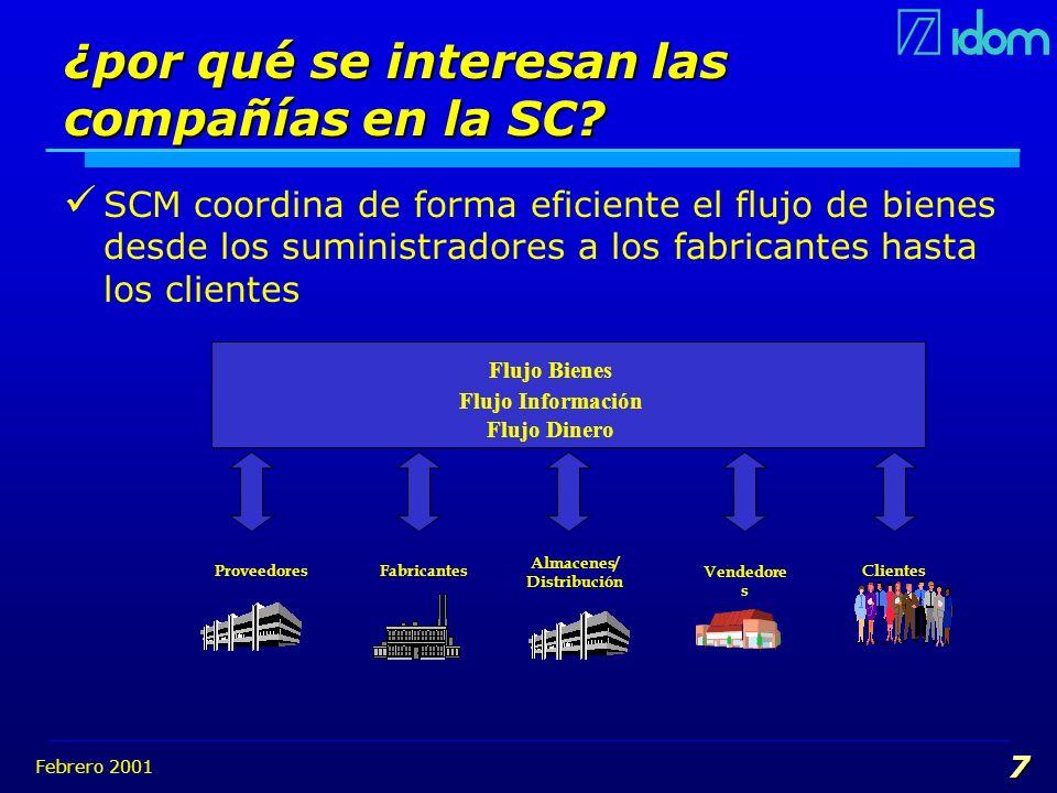 Febrero 2001 7 ¿por qué se interesan las compañías en la SC? SCM coordina de forma eficiente el flujo de bienes desde los suministradores a los fabric