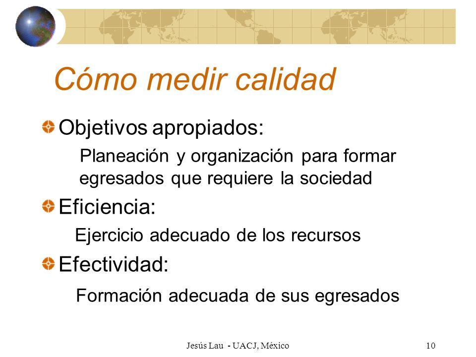 Jesús Lau - UACJ, México10 Cómo medir calidad Objetivos apropiados: Planeación y organización para formar egresados que requiere la sociedad Eficienci