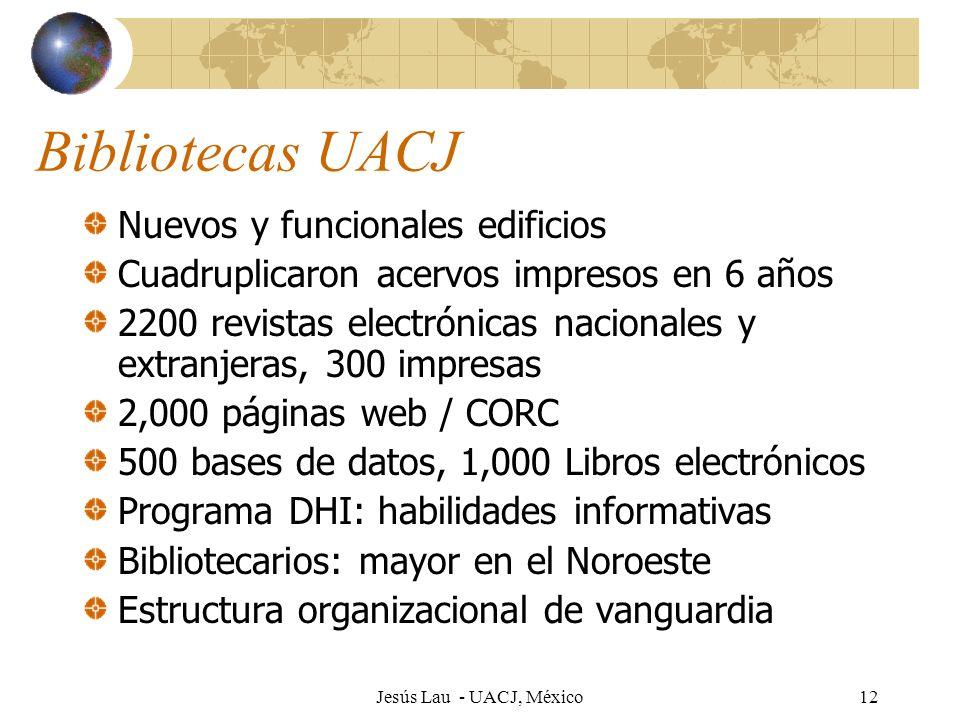 Jesús Lau - UACJ, México12 Bibliotecas UACJ Nuevos y funcionales edificios Cuadruplicaron acervos impresos en 6 años 2200 revistas electrónicas nacion