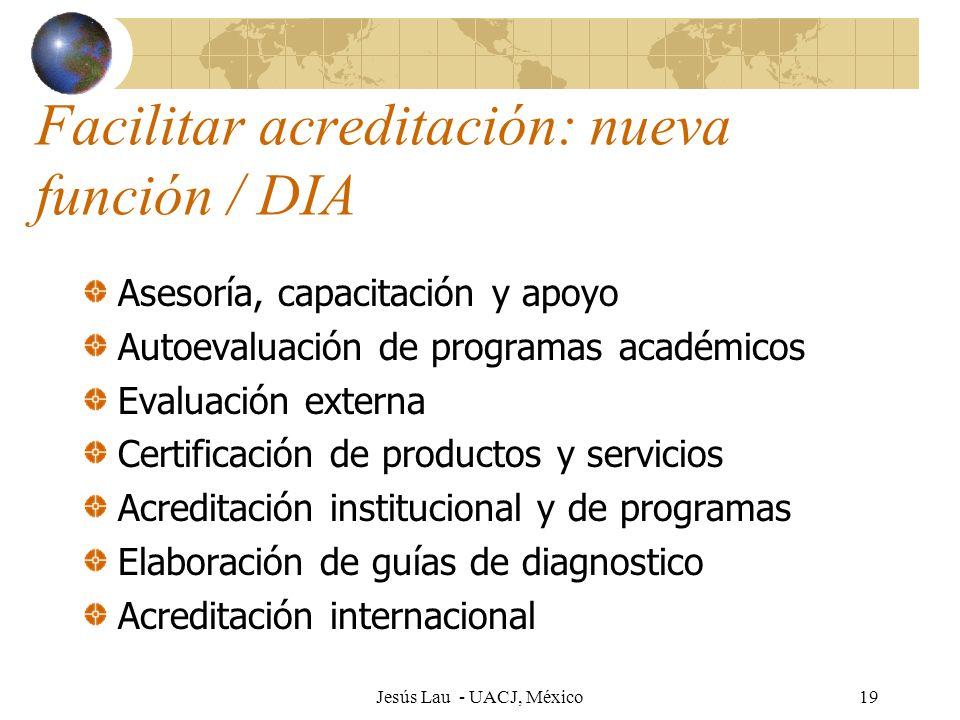 Jesús Lau - UACJ, México19 Facilitar acreditación: nueva función / DIA Asesoría, capacitación y apoyo Autoevaluación de programas académicos Evaluació