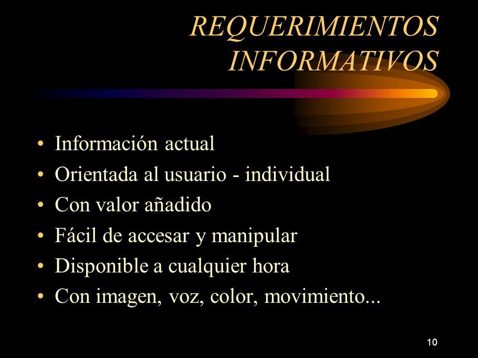 10 REQUERIMIENTOS INFORMATIVOS Información actual Orientada al usuario - individual Con valor añadido Fácil de accesar y manipular Disponible a cualqu